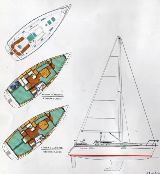 Bautismos de vela crucero. Travesía/Regata Oropesa-Vinarós